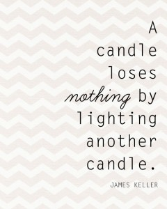Candle Quote